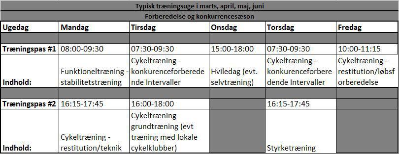 Skema for cykellinjen på Vejle Idrætshøjskole 4